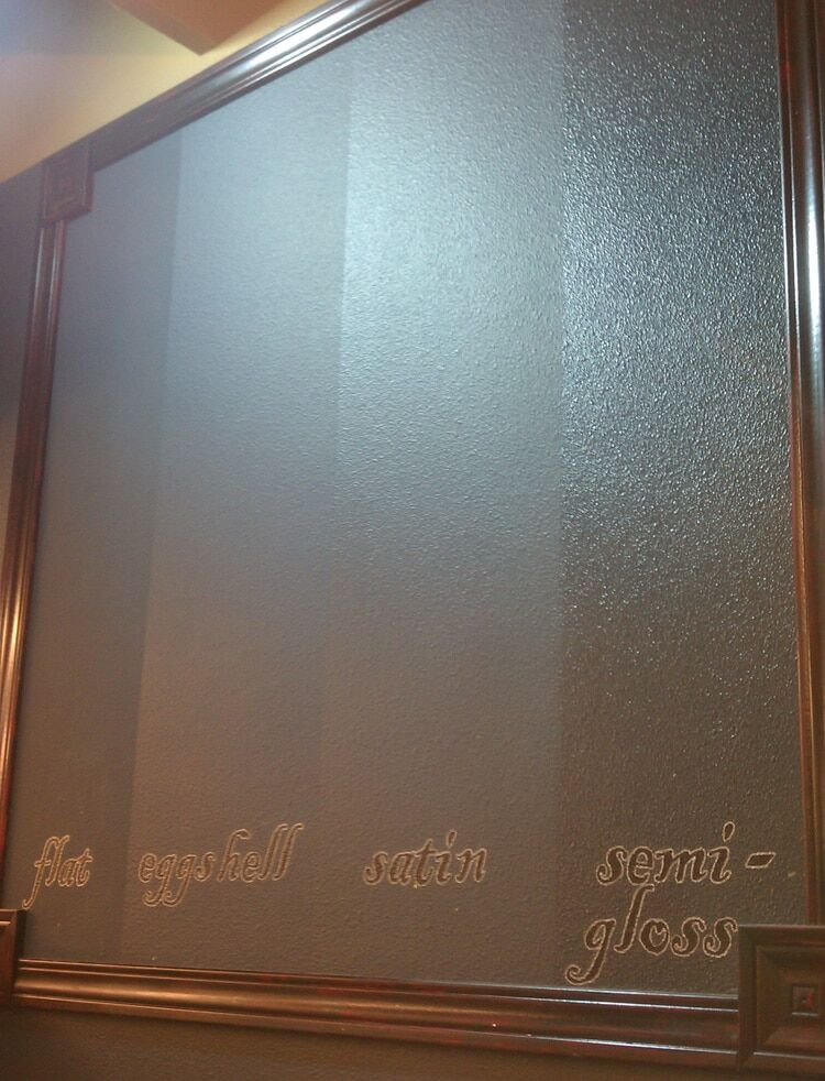 Matte Vs Gloss Paint